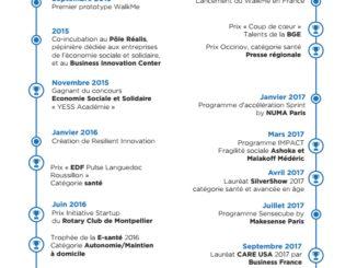 les dates importantes de résilient innovation et ces prix